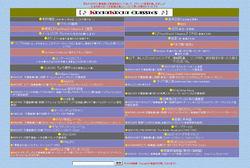 KechiKechi Classics